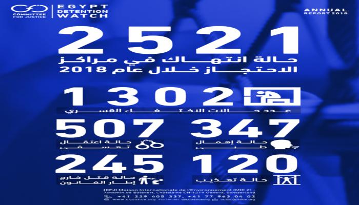 """""""كوميتي فور چستس"""": الانقلاب قتل 245 وأخفى 1302 خلال 2018"""