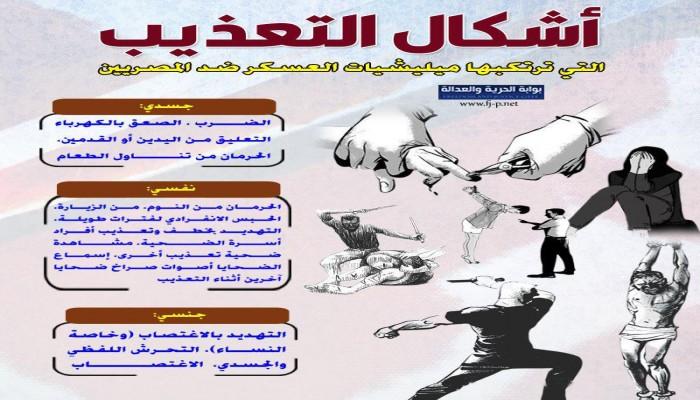 """""""المجلس الثوري"""" يطالب بمؤتمر دولي حول جرائم التعذيب في مصر"""