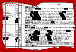 """الحكومة الصينية تضطهد آلاف الإيجور بسبب """"الحجاب واللحية"""""""
