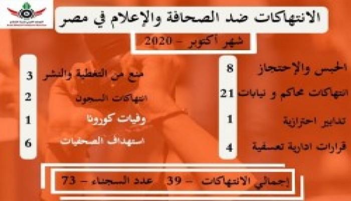 المرصد العربي لحرية الإعلام: 39 انتهاكا ضد الصحفيين والإعلاميين بأكتوبر المنقضي