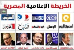 ماذا خسر الإعلام المصري بالانقلاب العسكري؟
